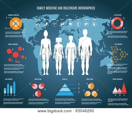 Family medicine and healthcare infographics