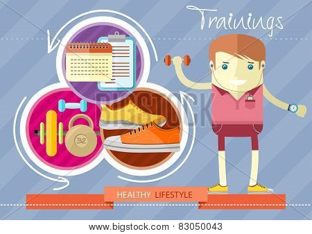 Healthy lifestyle trainings