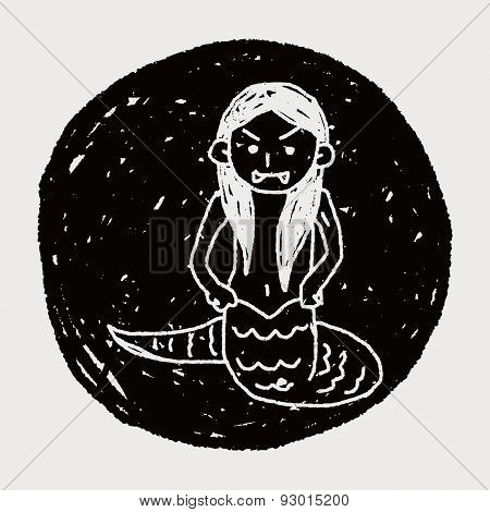 Medusa Doodle