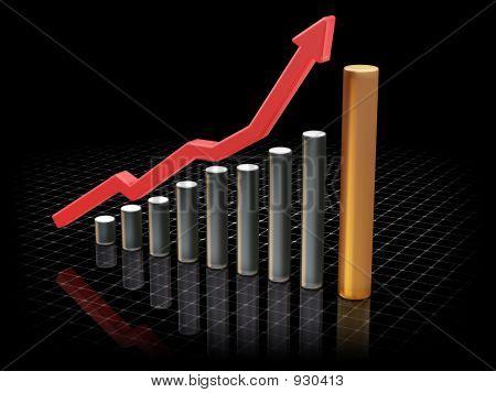 Aumento de ganancias