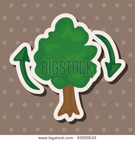 Environmental Protection Concept Theme Elements; Protect Our Forests And Ecological Plant.