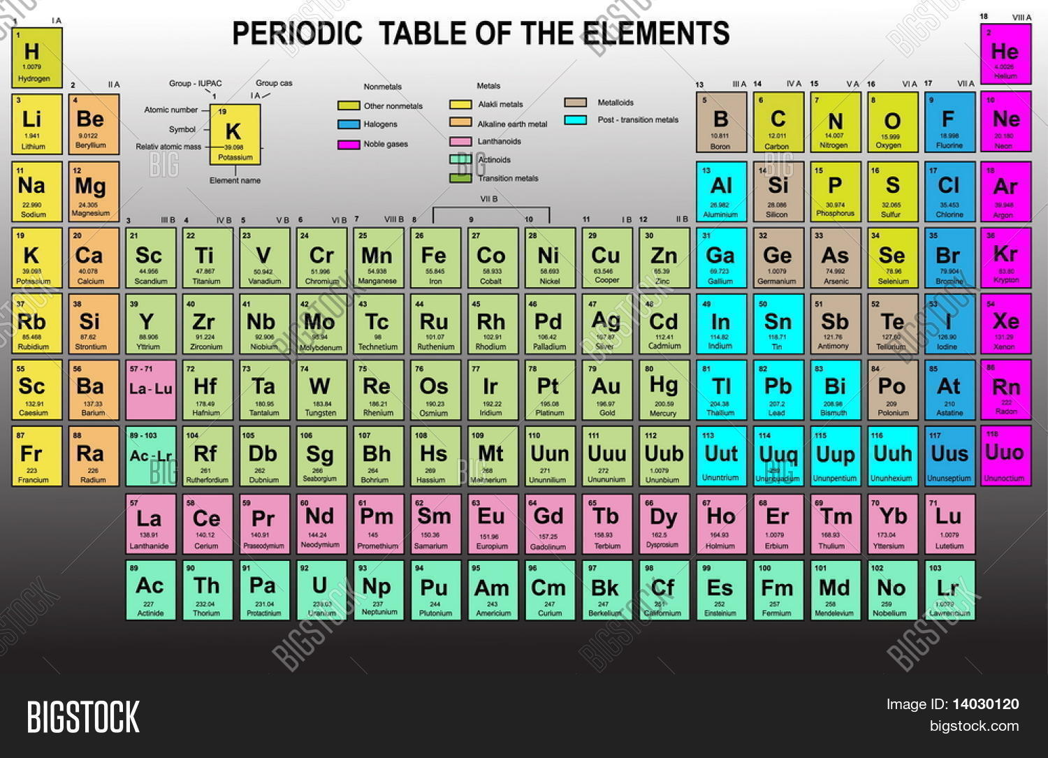 periodic table elements atomic vector photo bigstock