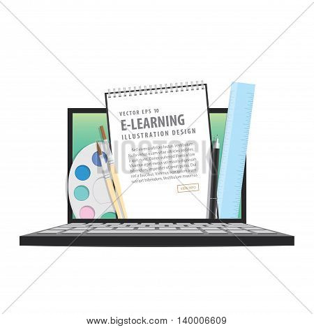 E-learning With Laptop, Learning Through An Online Network. With Supplies Such As Pens, Book Wire, C