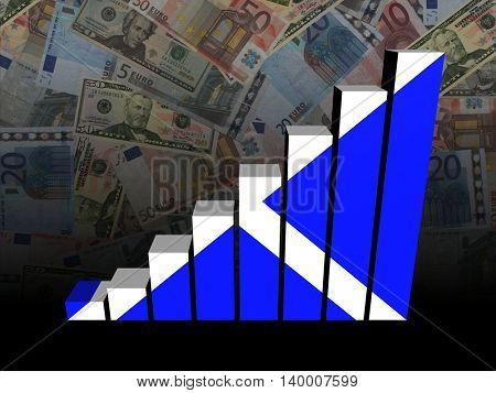 Scotland flag bar chart over Euros and Dollars 3d illustration