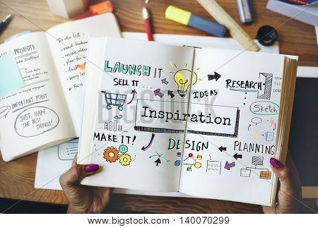 Inspiration Ideas Motivation Creative Innovation Concept