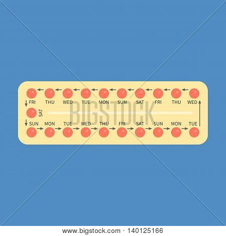 Strip of 21 Contraceptive Pill with English Instructions