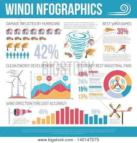Wind as renewable clean energy source infographic poster with windmills and hurricanes hazardous impact analysis vector illustration
