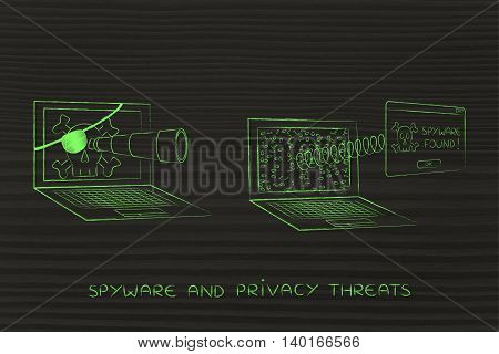 Pirate Laptop Spying Another One, With Pop-up Spyware Found