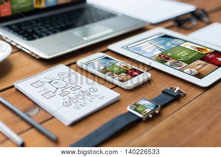 business, responsive design and technology concept - close up of on laptop computer, tablet pc, notebook and smartphone with scheme and internet news application on wooden table