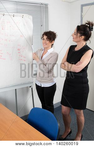 Two Female Executives Working On A Flipchart.