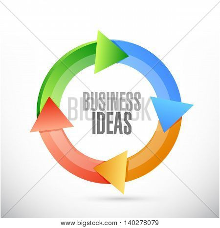 business ideas cycle sign concept illustration design graphic