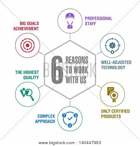 6 reasons to work with us. Infographics. Colored 2.