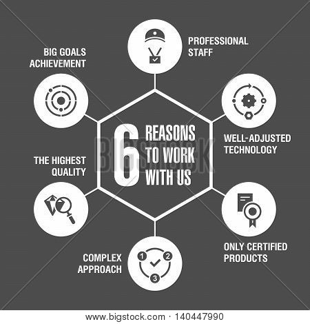 6 reasons to work with us. Infographics. White on black.