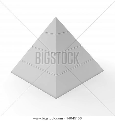 Plain Pyramid Chart - Four Levels