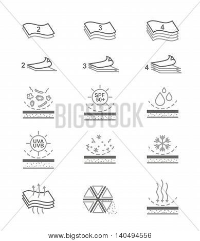 Simple Set of Fabric Feature Related Vector Line Icons. Multi layered, Waterproof, Windproof, Breathable Fiber, Ultraviolet Protection and More. Editable Stroke.