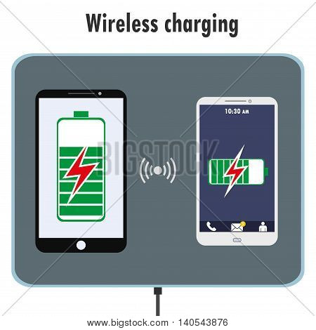 Two Smartphone on a Wireless Charge, vector illustration