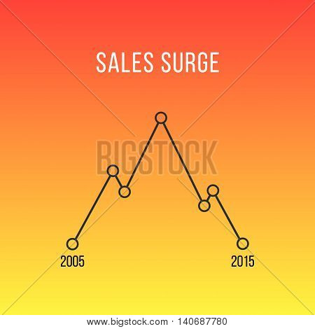sales surge like mountains peak graphic. concept of infochart, statement, work result, decrease, e-commerce, calculation, top office forecast. isolated on colored background. flat style modern design