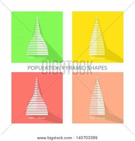 Population and Demography Illustration of 2 Types of Population .Pyramids Chart or Age Structure Graph.