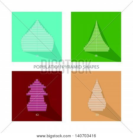 Population and Demography Illustration of 4 Different Types of Population Pyramids Chart or Age Structure Graph.