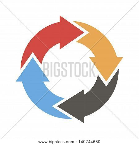 Ring Diagram Circle Of Four Colored Arrows