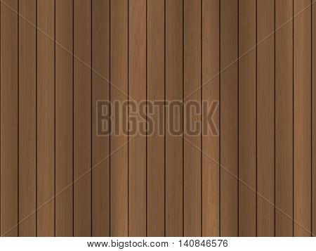 wood texture showing veneer or laminate board