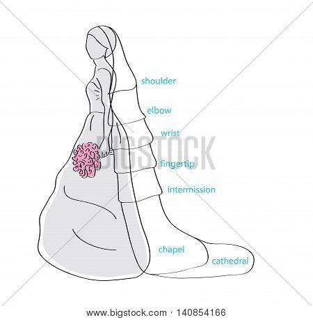 bride silhouette. choice length wedding veil. vector illustration
