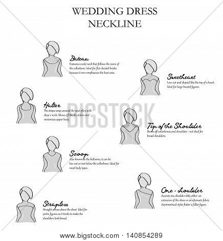 wedding fashion. neckline on a wedding dress. suitable types of shapes. vector illustration