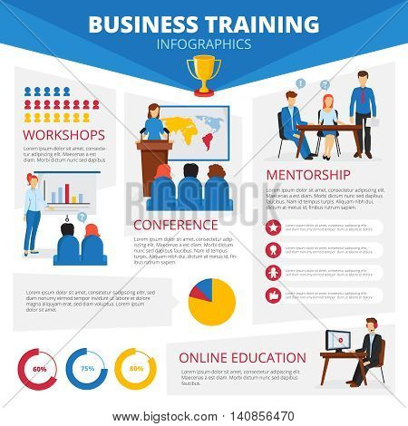 Popular forms of business training and consulting flat infographic poster with online education and traditional workshops vector illustration