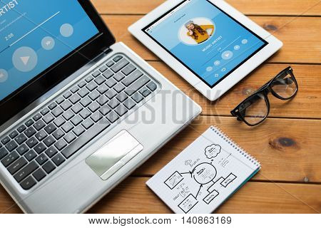 multimedia, responsive design and technology concept - close up of on laptop computer, tablet pc, notebook with music player application and scheme and eyeglasses on wooden table