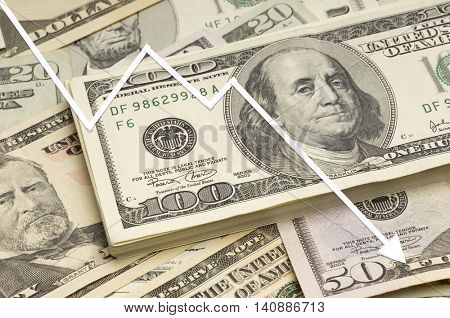 US Dollars with downward chart