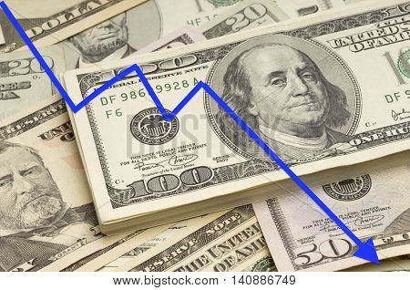 US Dollars with down stock market written on it