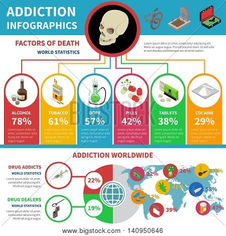 Drug addiction infographic set with percentage and world statistics isometric vector illustration