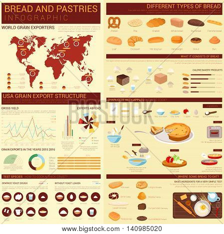 Bread and pastry infographics with bar graphs or charts, world map showing grain export. Pretzel and challah, white and rye bread, french loaf and croissant, hamburger or hot dog bun, simit and lavash