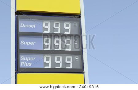 High gasoline prices concept