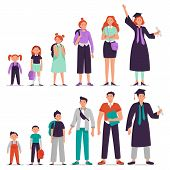 Different Ages Students. Little Boy And Girl, Primary And Secondary School Student, Teenage Students poster