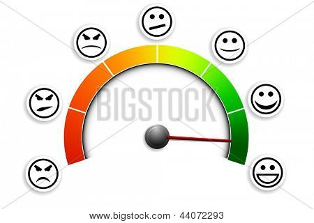 detailed illustration of a customer satisfaction meter with smilies, eps10 vector