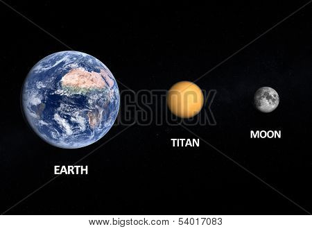 Planet Earth The Moon And Titan