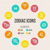 foto of pisces horoscope icon  - Zodiac signs in circle in flat style - JPG