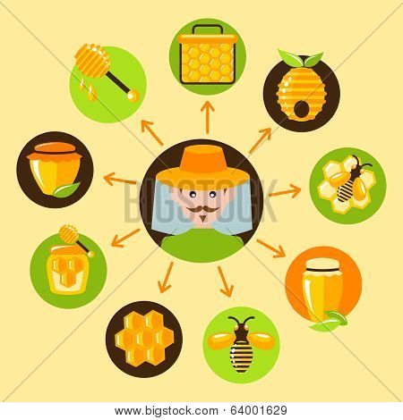 Honey icons set