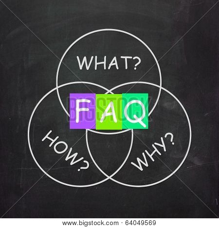 Faq On Blackboard Means Frequently Asked Questions Or Assistance