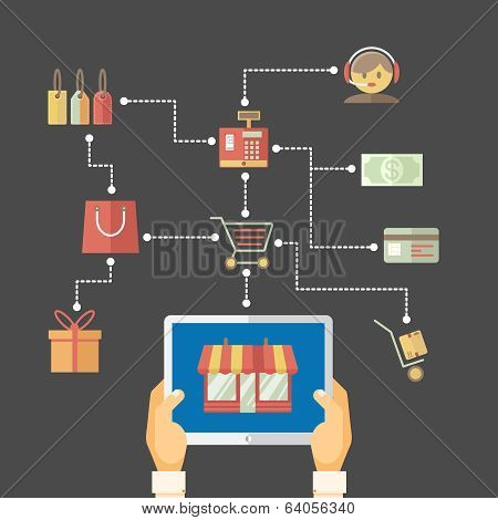 Flow chart showing web purchases