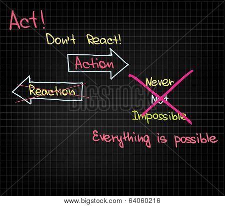 Motivation charts