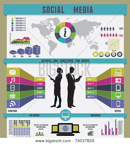 Infographic Of Social Media