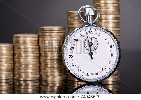Time And Money Growth