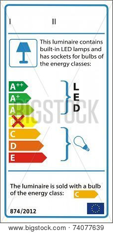 Energetic label for luminaire containing both non-replaceable LED modules and sockets for user-replaceable lamps, with lamps included.