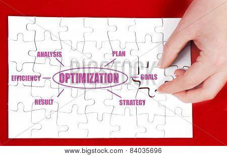 optimization cycle diagram