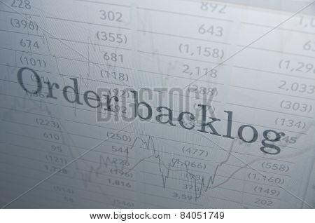 Order backlog