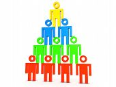 picture of hierarchy  - 3D render of stick figures men in different colors showing a hierarchy - JPG