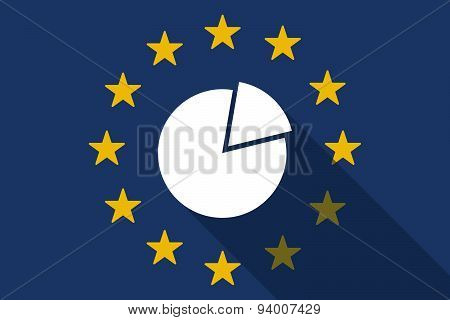 European Union Long Shadow Flag With A Pie Chart