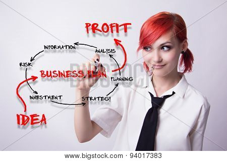 The Girl Draws Marker Business Plan